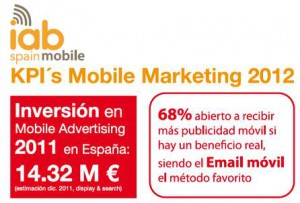 Tendencias_Mobile_Marketing